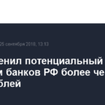Fitch оценил потенциальный объем проблем банков РФ более чем в 4 трлн рублей