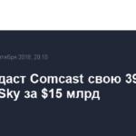 Fox продаст Comcast свою 39%-ную долю в Sky за $15 млрд