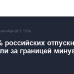 Лишь 6% российских отпускников отдохнули за границей минувшим летом