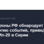 Минобороны РФ обнародует хронологию событий, приведших к гибели Ил-20 в Сирии