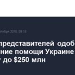 Палата представителей одобрила увеличение помощи Украине на оборону до $250 млн
