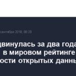 РФ продвинулась за два года на 28 позиций в мировом рейтинге доступности открытых данных