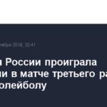 Сборная России проиграла Бразилии в матче третьего раунда ЧМ по волейболу