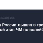 Сборная России вышла в третий групповой этап ЧМ по волейболу