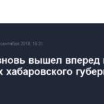 Шпорт вновь вышел вперед на выборах хабаровского губернатора