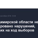 Во Владимирской области не зафиксировано нарушений, влияющих на ход выборов