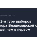 Явка во 2-м туре выборов губернатора Владимирской области пока выше, чем в первом